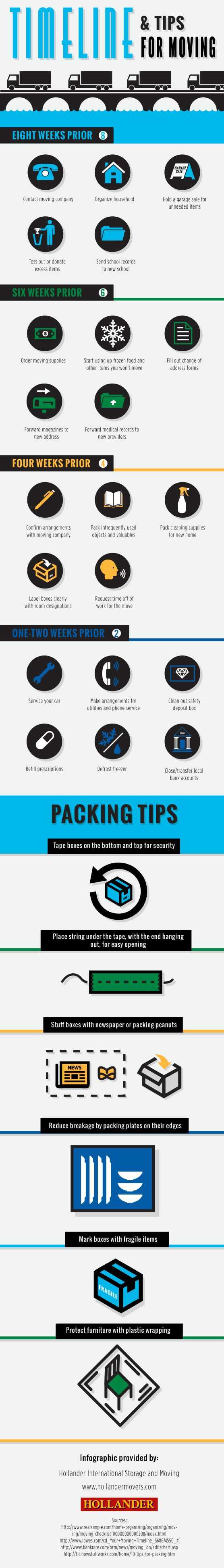 When packing for a move, use secure tape to safely seal the bottom and top of every carton and clearly label each package. Check out this infographic from a moving company in Naperville to learn more about relocating.