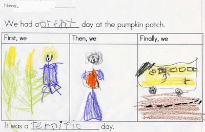 In the Land of Kindergarten: Pumpkin Patch Writing-I love this idea to help kids plan sequenced writing. We would sentences along with the pictures.