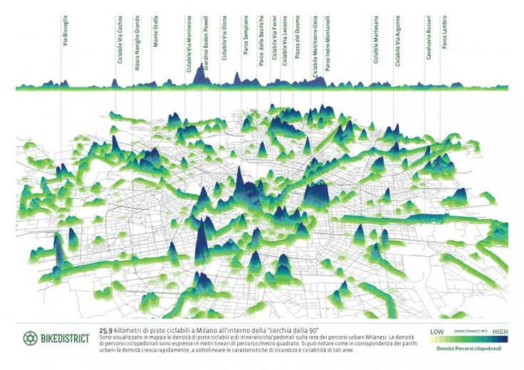 use of bicycles in Milan   research map   urban planning
