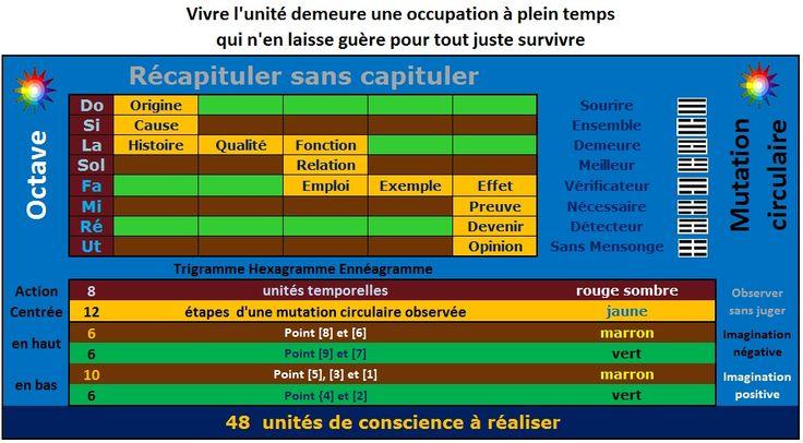 la vie eternelle  - Page 7 0e948bb2857ee3aecf596612c792d63d