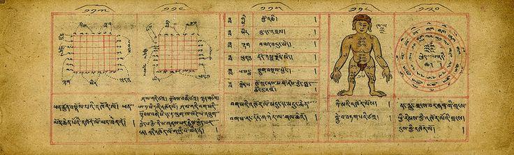 Un Manual de Mongolia de la astrología y la adivinación   La Revista Dominio Público