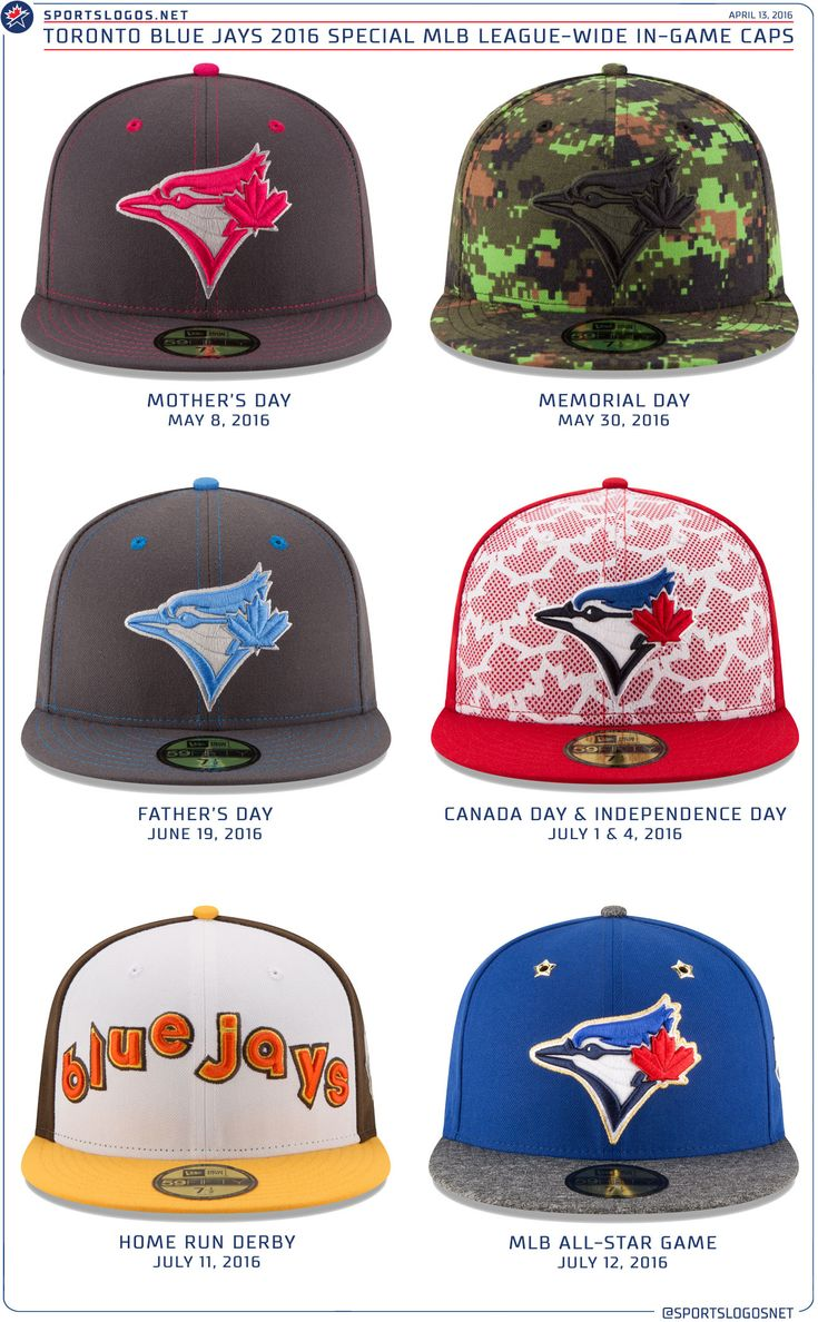 Toronto blue jays christmas ornament - The Designs For The Toronto Blue Jays Six Special Occasion Hats And Jerseys Were Revealed On Wednesday Afternoon