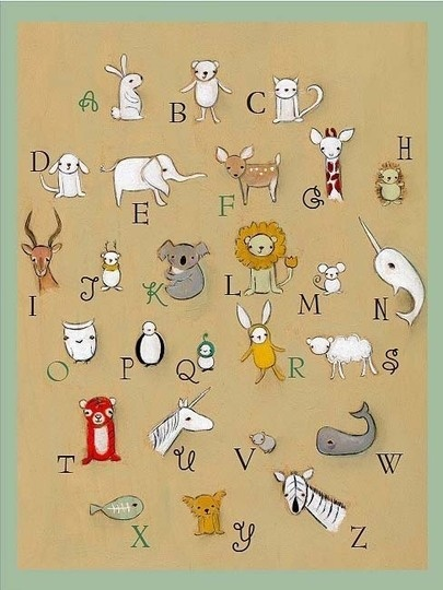 131 best Alphabet and ABC Prints and Posters images on Pinterest ...