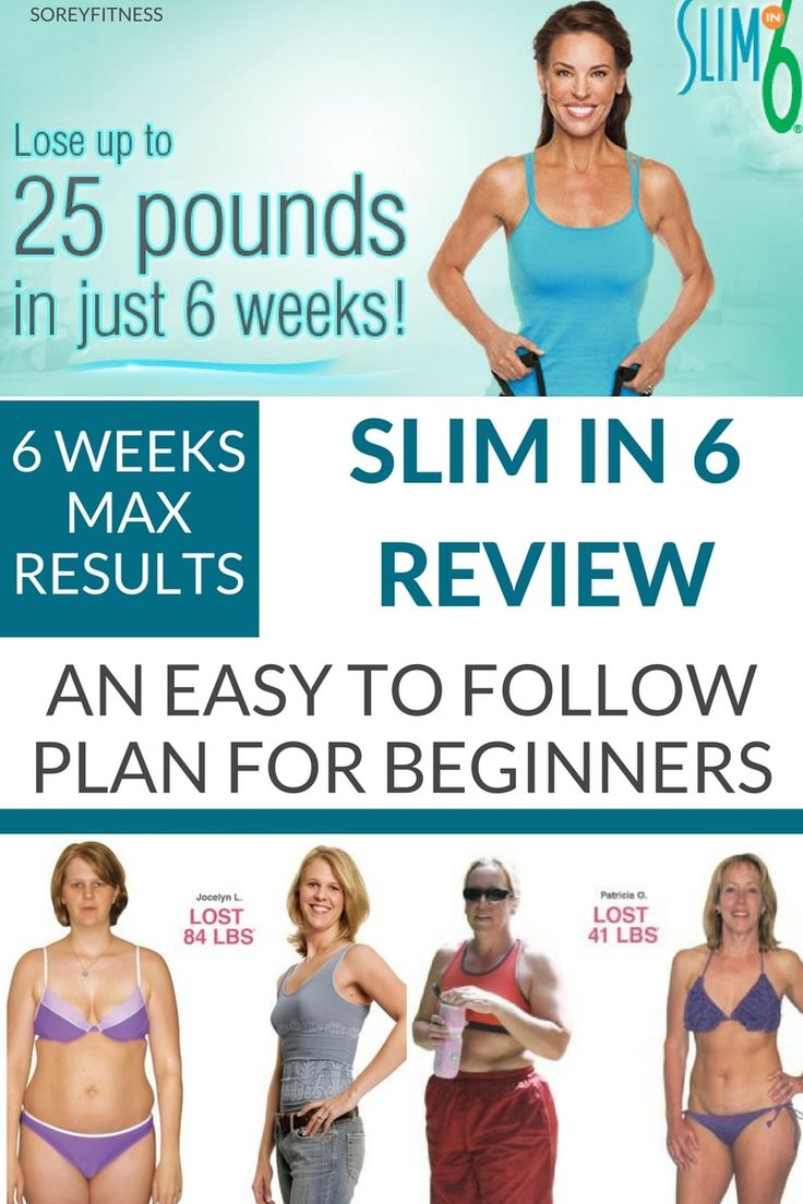 Slim in 6 Review - Debbie Siebers and Beachbody's Easy to Follow Workout Plan for Beginners | Low Impact Workouts | Body Weight Workouts | Tone Up | Lose Weight | At Home Workouts | Workout at Home | #Beachbodyworkouts #Beachbody #Slimin6 #DebbieSiebers #LoseWeight #WorkoutatHome #homeworkouts #athomeworkout