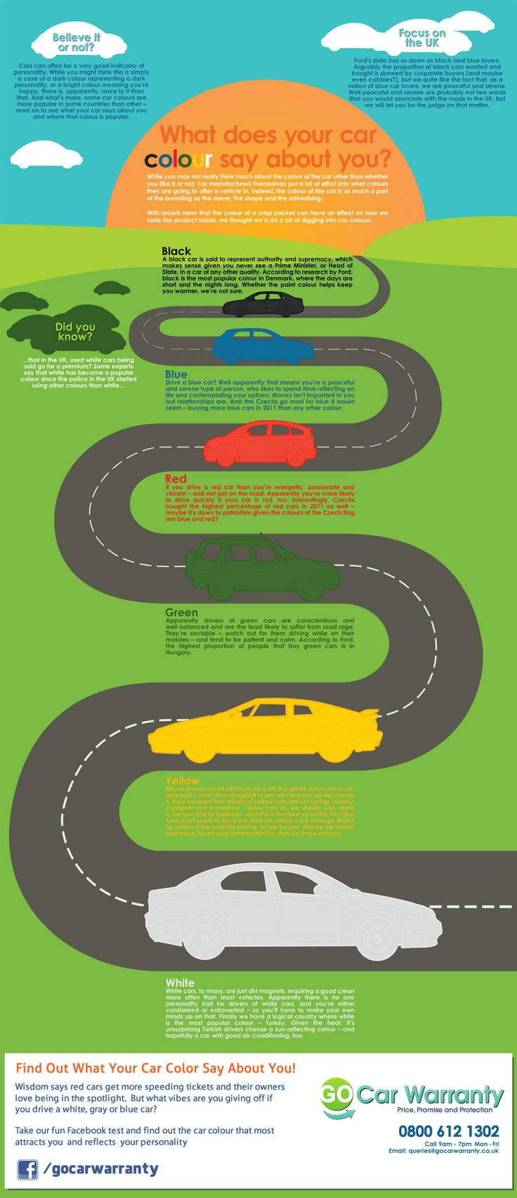 What colour is your car - Our Infographic Might Tell You A Little Bit About What Your Car Colour Might Say About