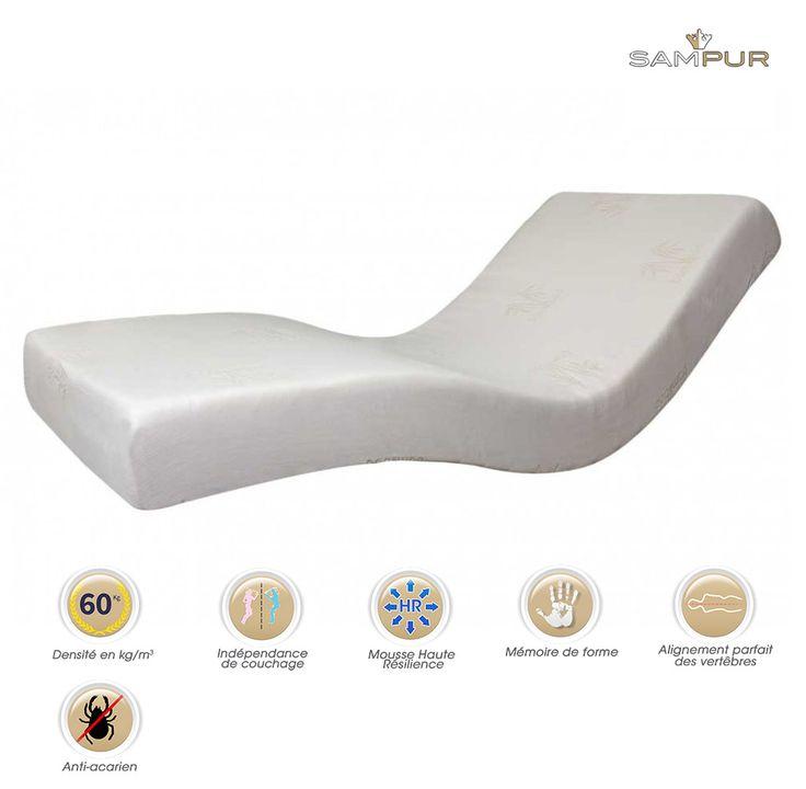 les 25 meilleures id es concernant matelas 80x200 sur pinterest divan lit ikea lit gigogne. Black Bedroom Furniture Sets. Home Design Ideas