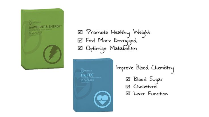 weight loss, increase energy, improve blood chemistry.  30 day trial pack of weight management system. TruVision truWeight & Energy and TruFix combo.