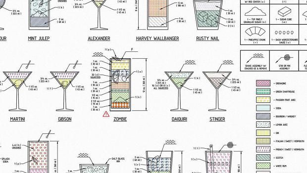 Drink like an engineer with these technical schematics of whiskey and non-whiskey based cocktails.
