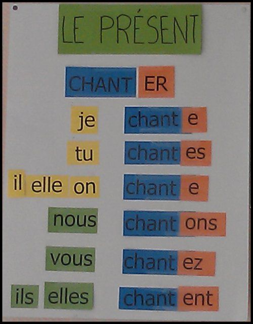 Affichage de Conjugaison- I like the color coded look to this verb chart!