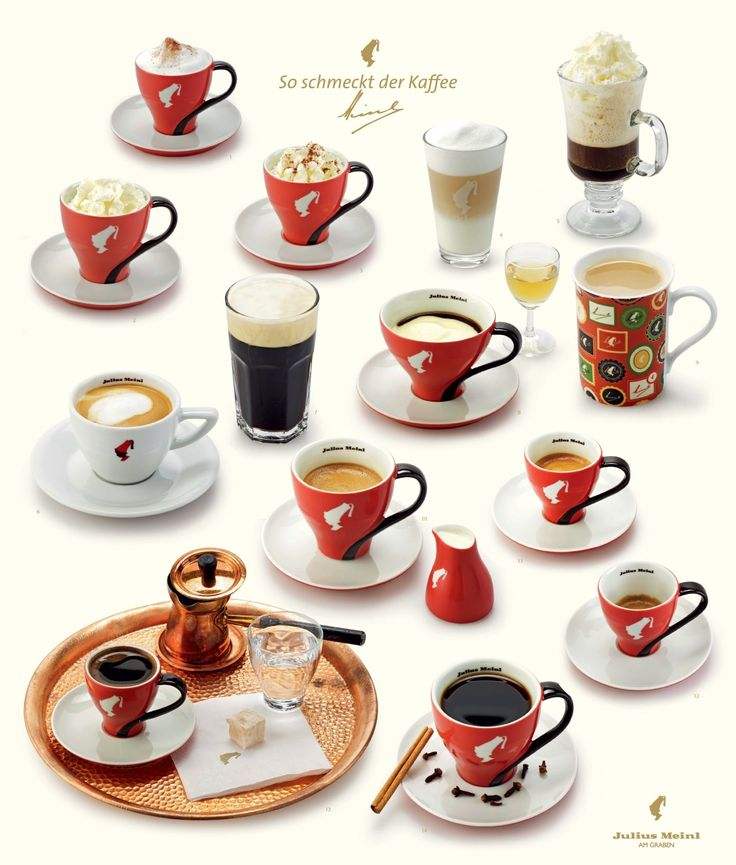 Julius Meinl cafe shop in America