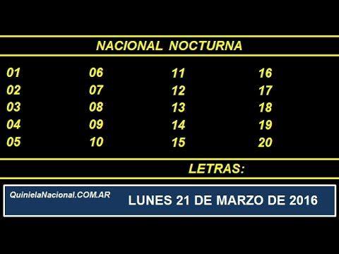 Quiniela Nacional Nocturna Lunes 21 de Marzo de 2016. http://www.quinielanacional.com.ar