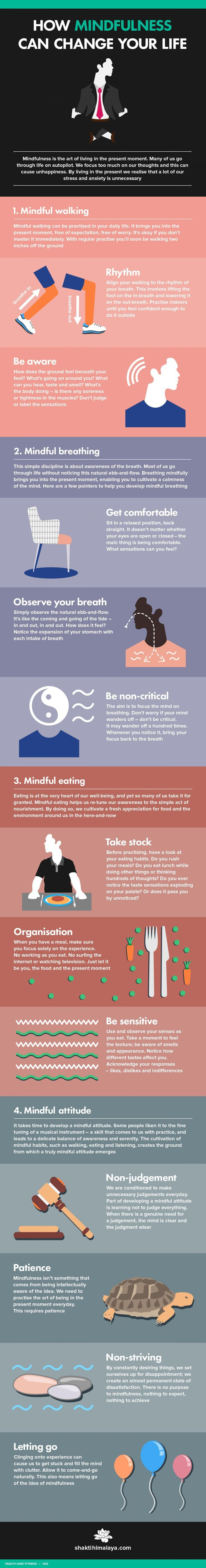 """Mindfulness is not a magic trick that all of a sudden eliminates stress and gives you the life of your dreams. But people who have integrated a mindfulness practice into their lives, repeatedly use the phrase """"life-changing"""" to describe it. Whether it's here in this Infographic or somewhere in the future, we hope the"""