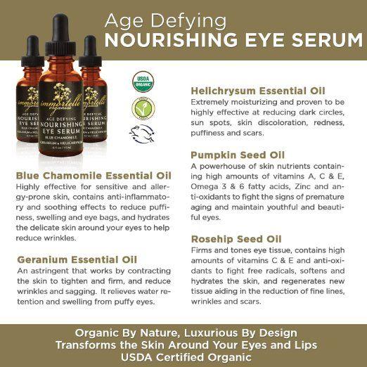 Amazon.com: Nourishing Eye Serum For Dark Circles, Under ...