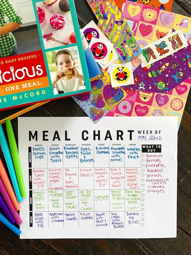 314 best Meal Prep images on Pinterest Cooking food, Health foods