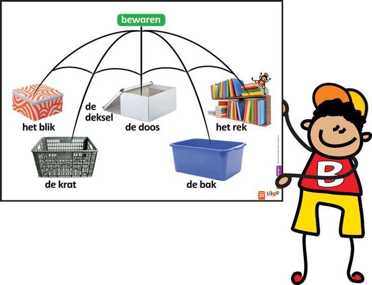Wat is LOGO3000? In LOGO3000 zijn alle 3000 bakwoorden van de Basiswoordenlijst Amsterdamse Kleuters uitgewerkt. Dit zijn meteen alle woorden die kinderen moeten kennen wanneer ze de overstap naar...