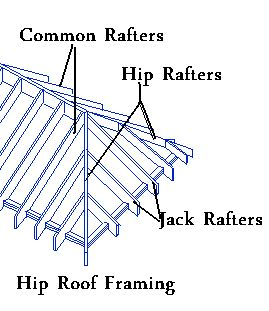 9 best hip roof design images on pinterest hip roof for Double hip roof design