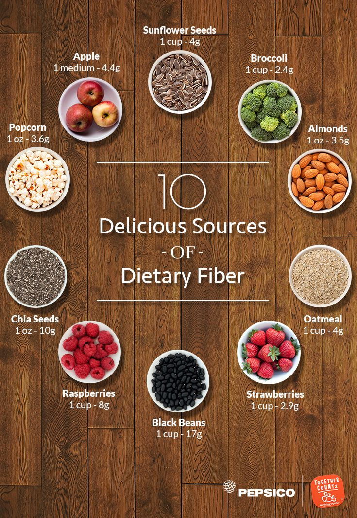 Feel fuller longer with these 10 fiber-rich foods. Snacking on Quaker​ Oatmeal, Smartfood​ Popcorn, Frito-Lay​ Almonds, and Naked Juice​'s chia drinks are just a few easy options to incorporate fiber into your diet. You can also get creative: stir chia seeds into Muller yogurt, blend Quaker oats into smoothies, and grind Frito-Lay almonds into nut butter for a great morning or afternoon boost.