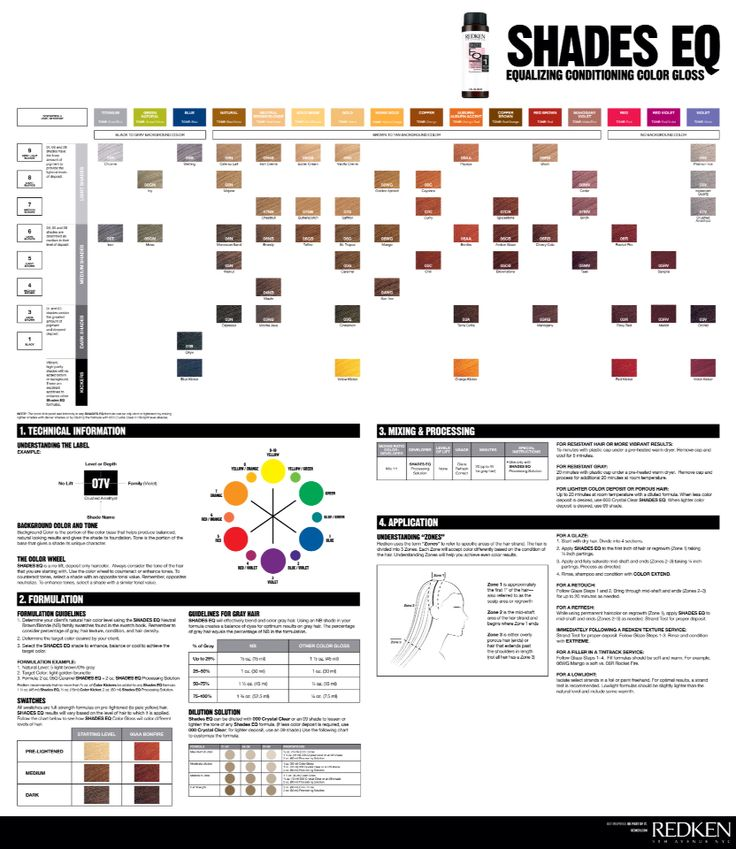 redken shades color chart