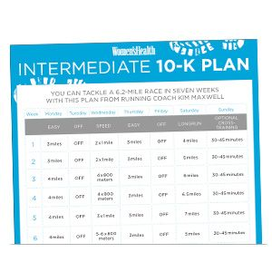 "Training for a 10K: Intermediate 10K Training Schedule | Women's Health Magazine .  Sign in to get the ""print it "" plan."
