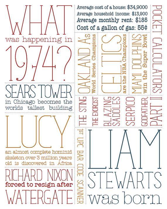 1974 Birthday Gift Print by TessaMcRae on Etsy