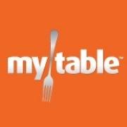 mytable Melbourne, Sydney, Brisbane, Gold Coast, Adelaide and Perth!