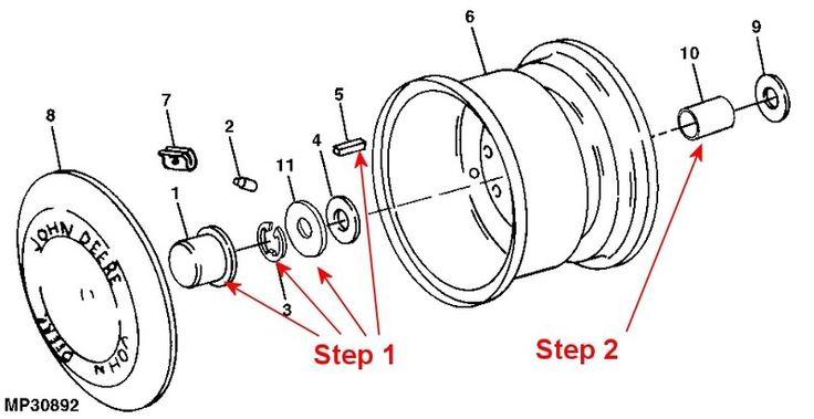 9 best John Deere Hydrostatic GBX Repair/Fix images on