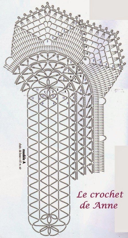 grille-napperon-ovale-et-ses-eventails.jpg (579×1075)