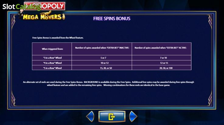 Paytable 6. Monopoly Mega Movers (Video Slot from SG)