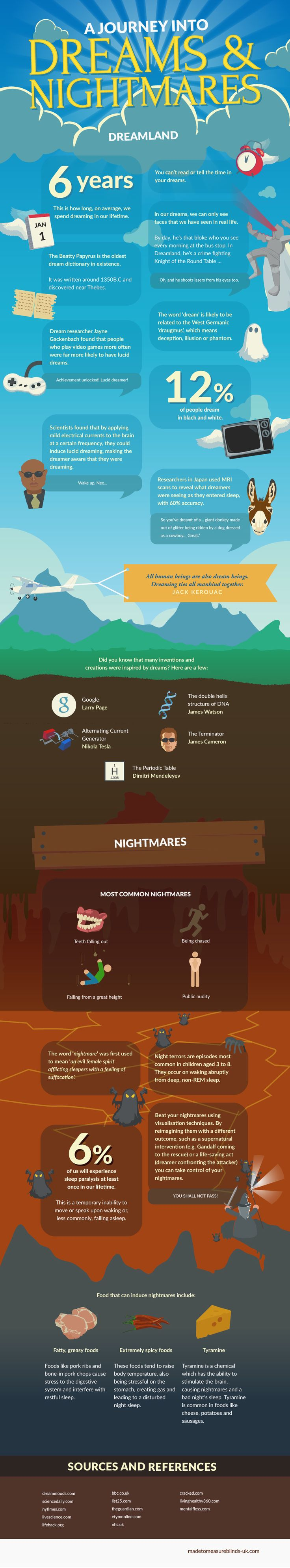 A Journey into Dreams and Nightmares #infographic #Dream #Nightmares