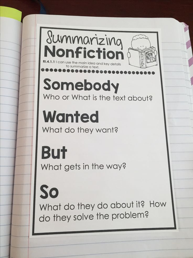 Reading Nonfiction Notebook Anchor Charts {Common Core Aligned} Summarizing Nonfiction