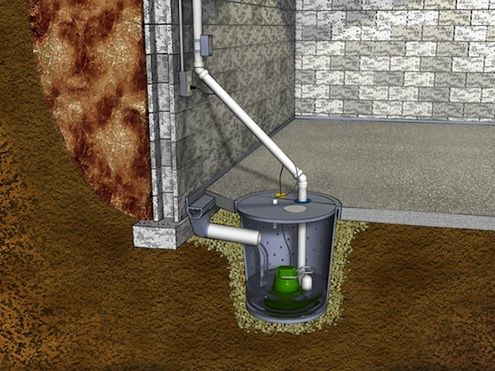 """Sump Pumps - Bob Vila.     """"A secondary pump installed right next to the first is a good idea, especially if your basement has been converted to living space. If your primary pump fails or is overwhelmed, the back-up pump automatically takes over. For extra insurance, when the power goes out, as in a storm, a battery-powered back-up pump can cont pumping for up to 2 days...   Combo packs exist w/2 or 3 pumps. Or install a water alarm and keep a spare pump."""""""