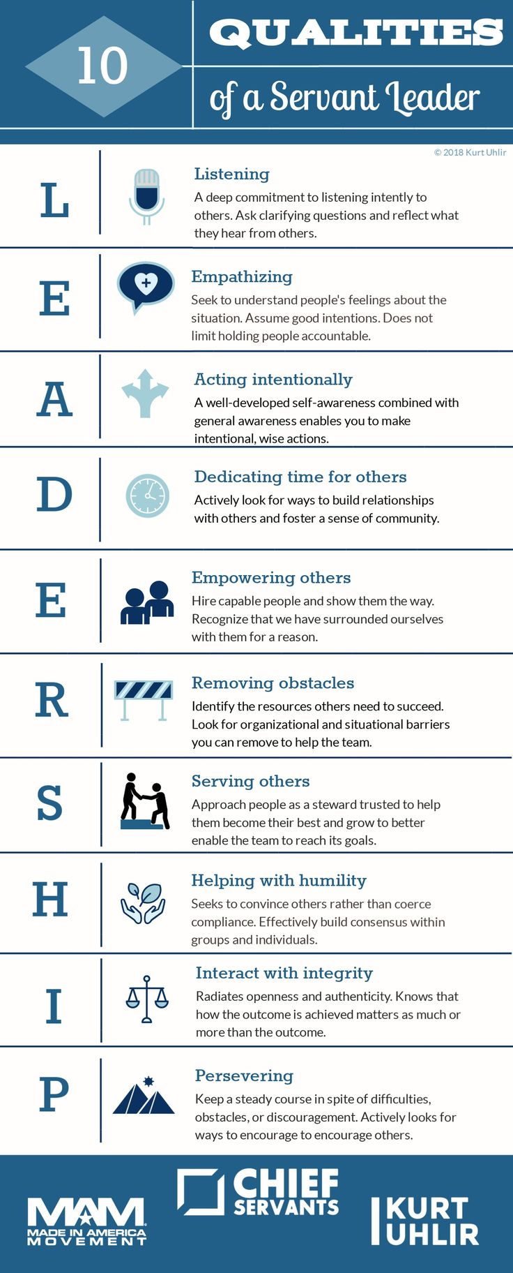 10 qualities of a servant leader  infographic