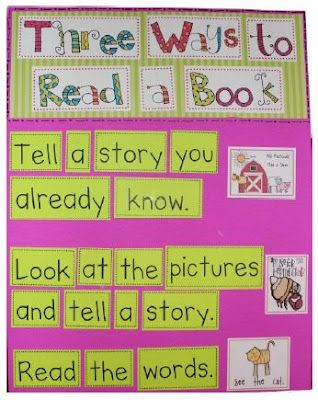 119 best Anchor Charts images on Pinterest School, Gym and Teaching - copy sample letter requesting meeting room