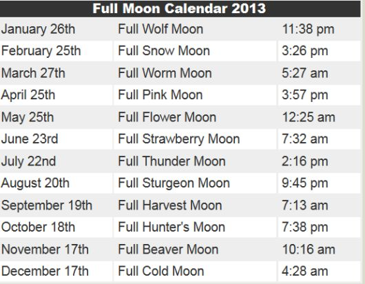 full moon calendar 2013  Not sure what they all mean, but I want to see them all.