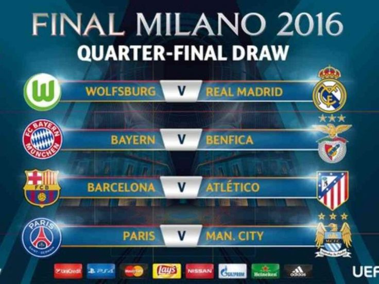 The draw for the UEFA Champions League Quarter-final round has been made with some enticing match-