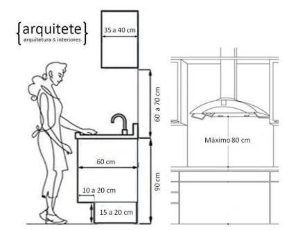 Résultats de recherche d'images pour «metragem minima de banheiros»