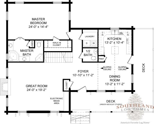97 best floor plans images on pinterest home plans for Chatham house plans