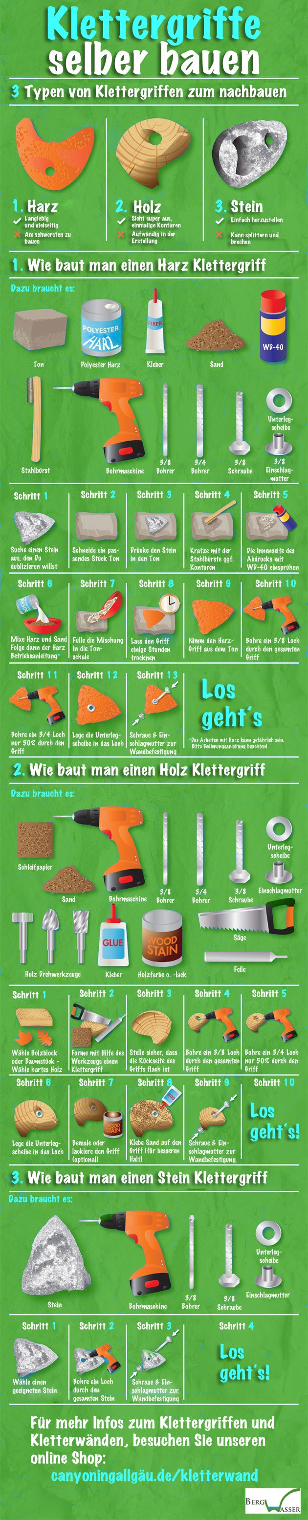 Klettergriffe Do it yourself Anleitung