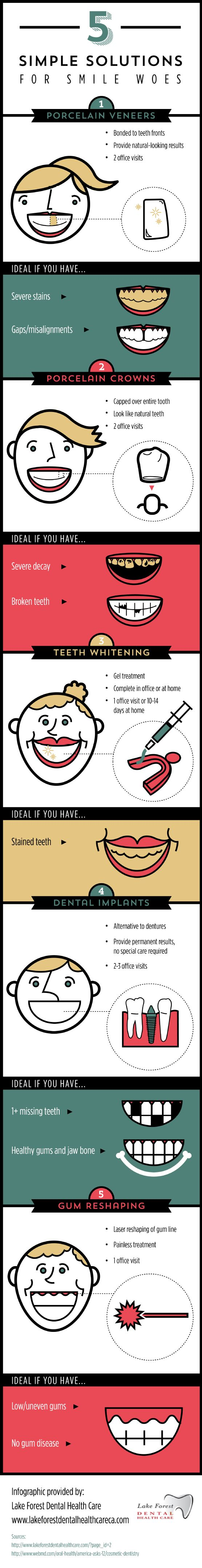 Teeth whitening is an amazing gel treatment that can be completed in the dentist's office or at home. Read about other dental treatments that can improve your smile by taking a look at this infographic from a cosmetic dentist in Lake Forest.