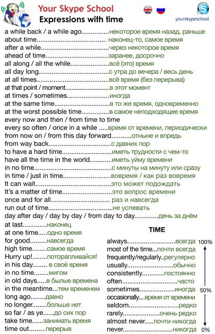 Time expressions in Russian and English - Your Skype School material