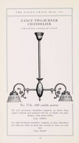 Kerosene and gasoline lighting systems: for the illumination of stores, residences, halls, opera houses, churches, streets, boulevards, parks, wharves, railway stations, etc.: 1915-1916 /Nagel-Chase Mfg. Co., 1915. Trade Catalogs. The Metropolitan Museum of Art, New York. Thomas J. Watson Library (b11772153) | One of the ornate lighting fixtures from the 1915 Nagel-Chase catalog.
