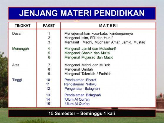 Jpg - Presentasi Quran40.com Media Pembelajaran Al Quran TPPPQ Masjid Istiqlal Jakarta Juli-2015_Page_36
