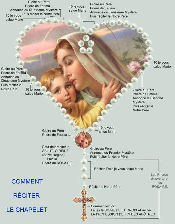 000-Pourquoi le Rosaire, ce qu'il apporte.... - https://dondesoichemindevie.files.wordpress.com/2013/08/rosaire.pdf