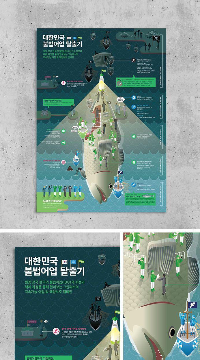 SUNNYISLAND - 대한민국 불법어업 탈출기