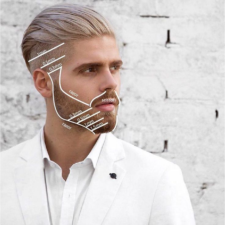 cool ideas for cutting facial hair