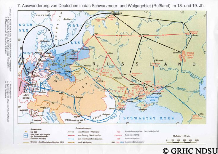| Immigration Route of the Germans to the Black Sea and the Volga