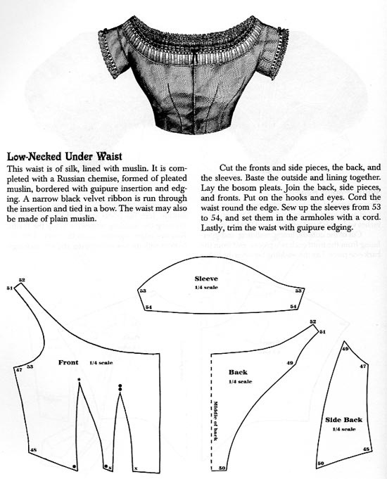 Low-necked under waist Harpers Bazaar January 25th, 1868 (Reconstruction era fashion by Frances Grimble ?)