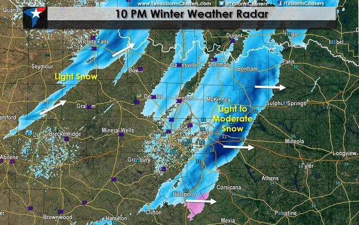 First Snow Band Moving East of D/FW; Light Snow Showers Continues  * A band of light snow continues to quickly move east and will exit Dallas and Collin Counties by 10:30 PM. By that time the snow should be along a line from Paris to Sulphur Springs to Canton. I can't guarantee that the snow band will survive but it's looking decent at the time of... Read the whole article at http://texasstormchasers.com/?p=33426 - David Reimer