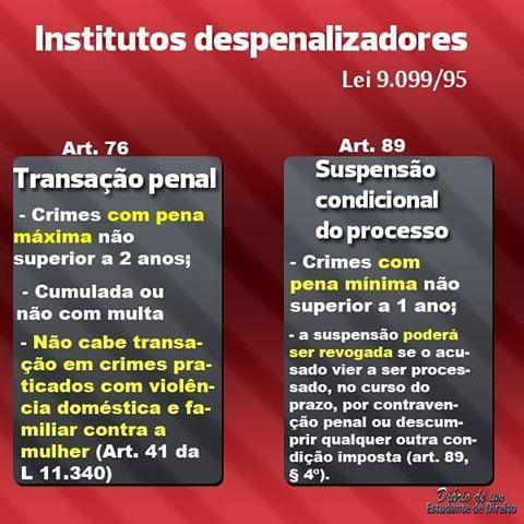 Institutos Despenalizadores