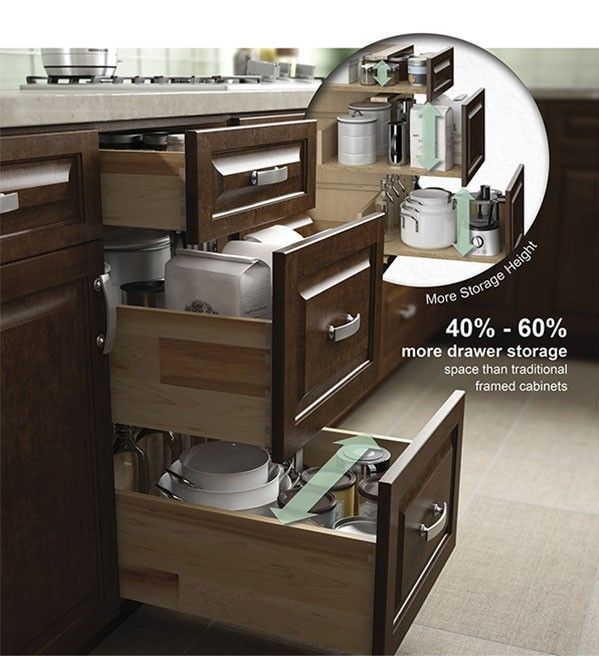 Hampton Bay Kitchen Cabinets Home Depot Canada: 25+ Best Ideas About Home Depot Kitchen On Pinterest